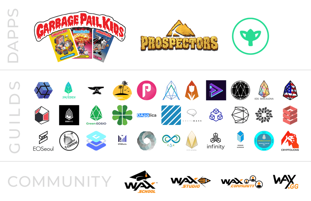 Welcome to wax.community